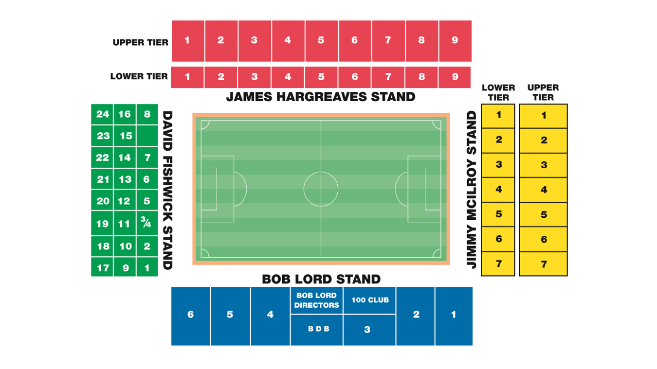 Turf Moor Seating Map