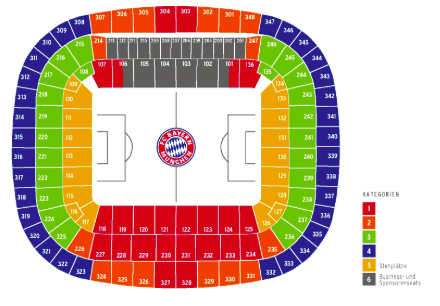 seating plan and map of Allianz Arena (Munich)