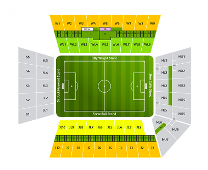 Molineux Stadium Seating Map