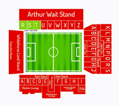 Selhurst Park Seating Map