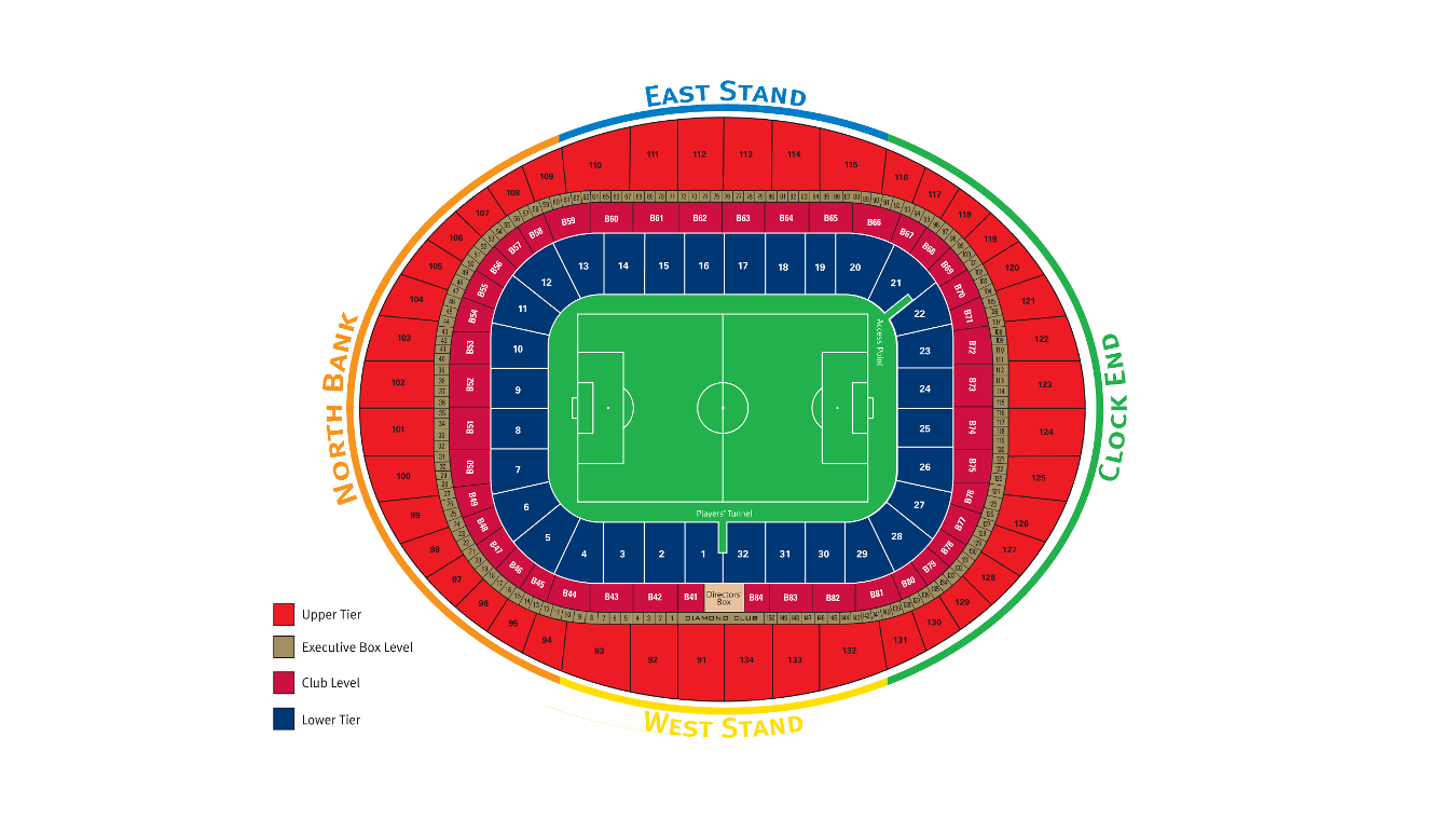 Emirates Stadium Seating Map