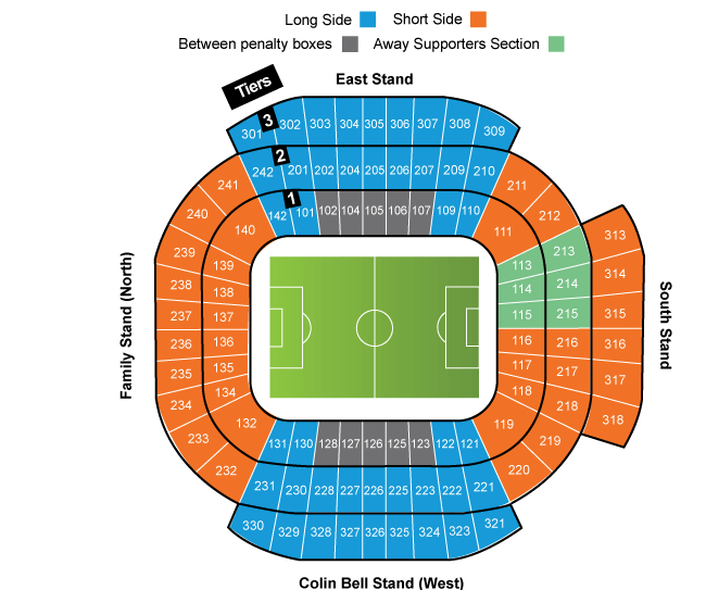 Etihad Stadium Seating Map