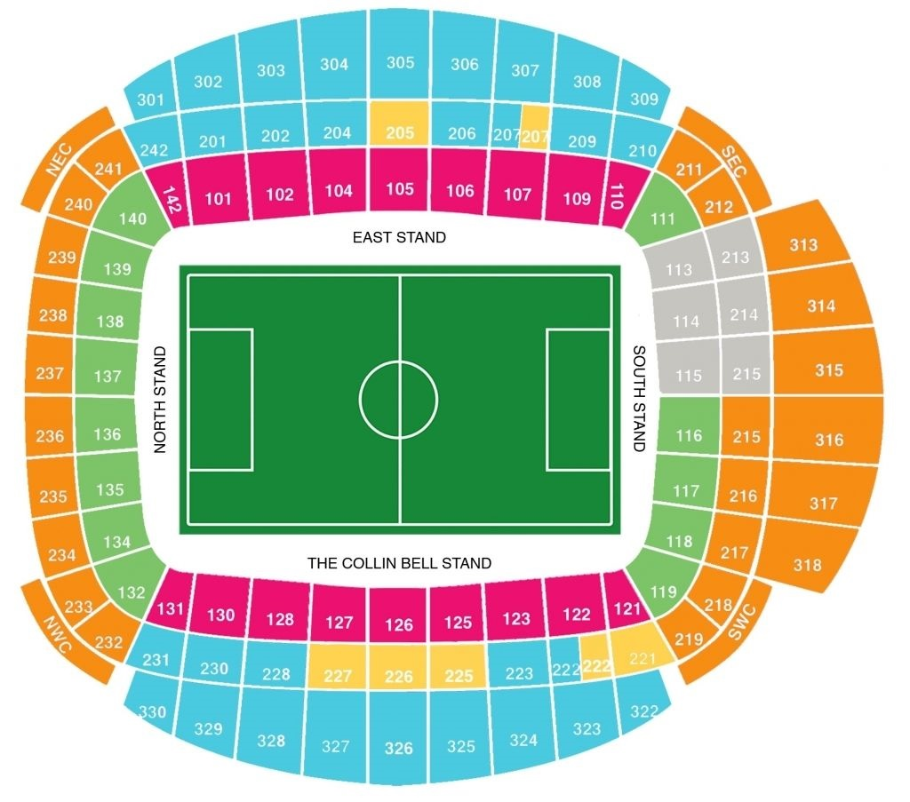 Etihad Stadium Tickets Manchester Compare Match Tickets